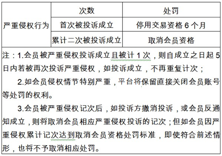 知识产权规则2.png
